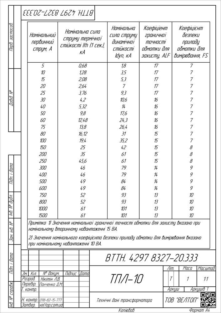 Термическа-стойкость-ТПЛ-10