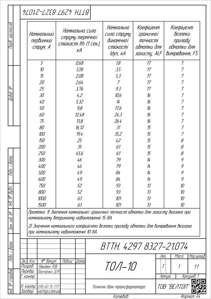 Термическая-и-динамическая-стойкость-ТОЛ-10-2